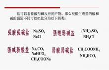 人教版 高中化學 選修4 化學反應原理 3.3鹽類的水解-視頻微課堂