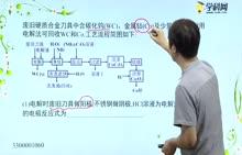 高中化学 电化学专项-7 典型试题5-试题视频