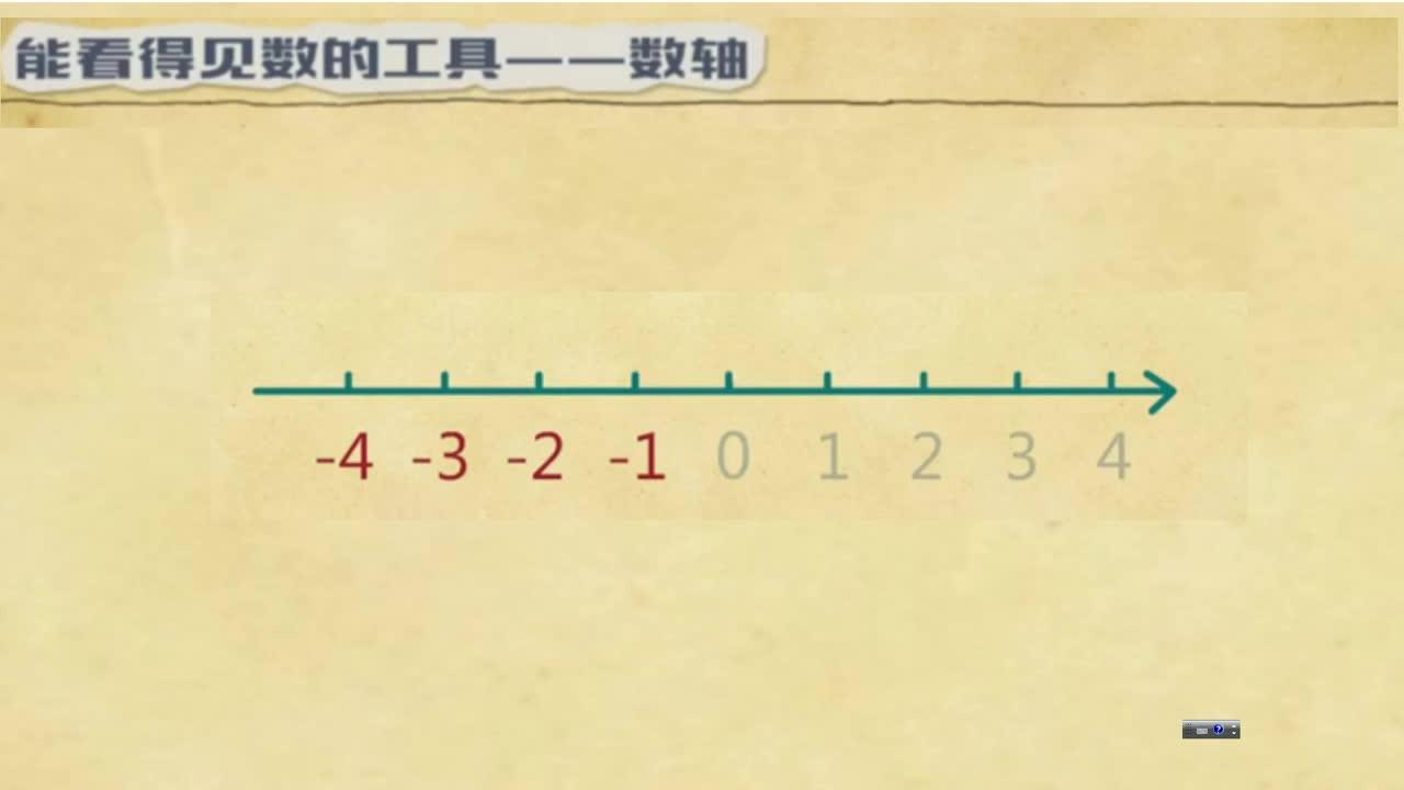 人教版 七年级数学上册 1.2数轴的基本概念