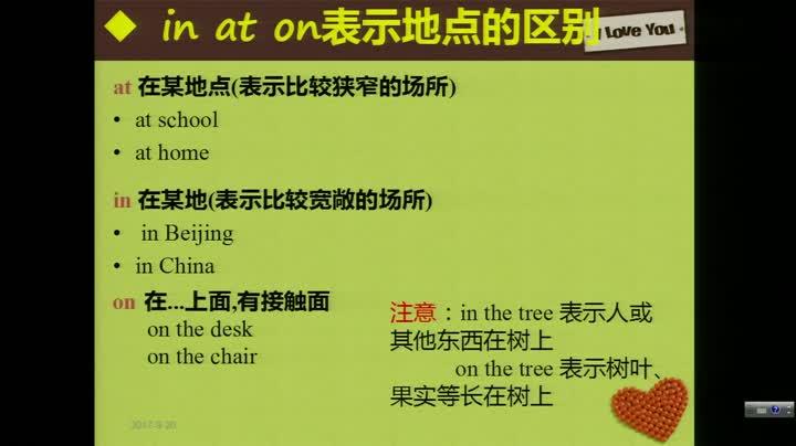 人教版 初中英语方位介词辨析