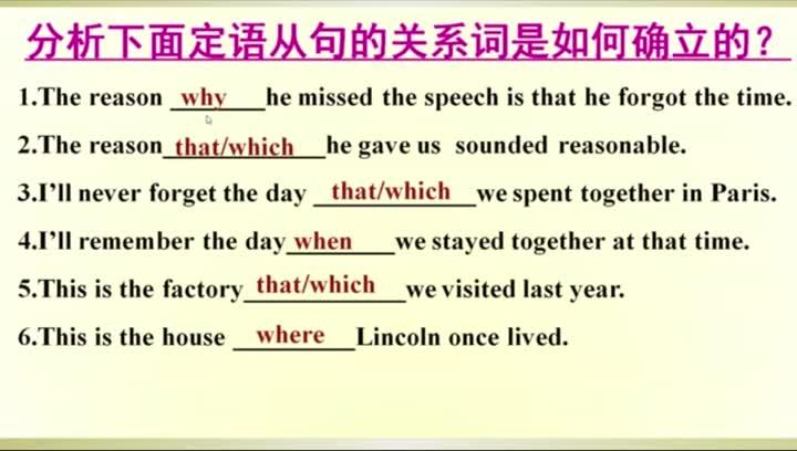 人教版高中英语M1u5语法定语从句考点难点解密-Lily教师微课系列(本人原创)