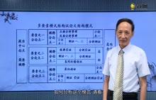 模式议论文写作教程(上) 第二单元 多要素横式结构议论文 第二课 多要素模式特征