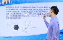 高中物理 电磁感应中的电路问题-电路与I-t图象综合问题-试题视频