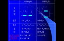 人教版 九年级物理全册 电路分析典型计算题-视频微课堂