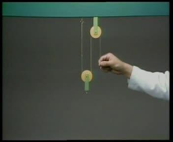 人教版 九年级物理-力的作用--动滑轮上的三力平衡