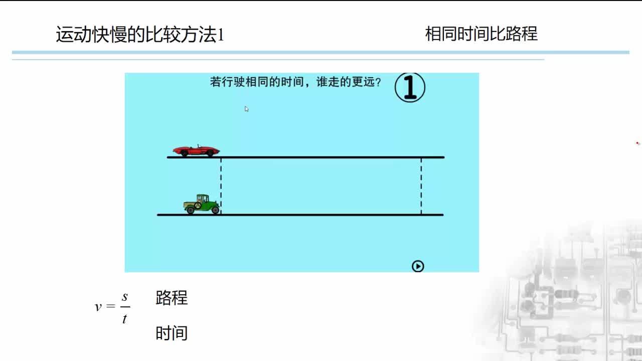 人教版 八年级物理上册 第一章 第三节 运动快慢的比较方法-视频微课堂