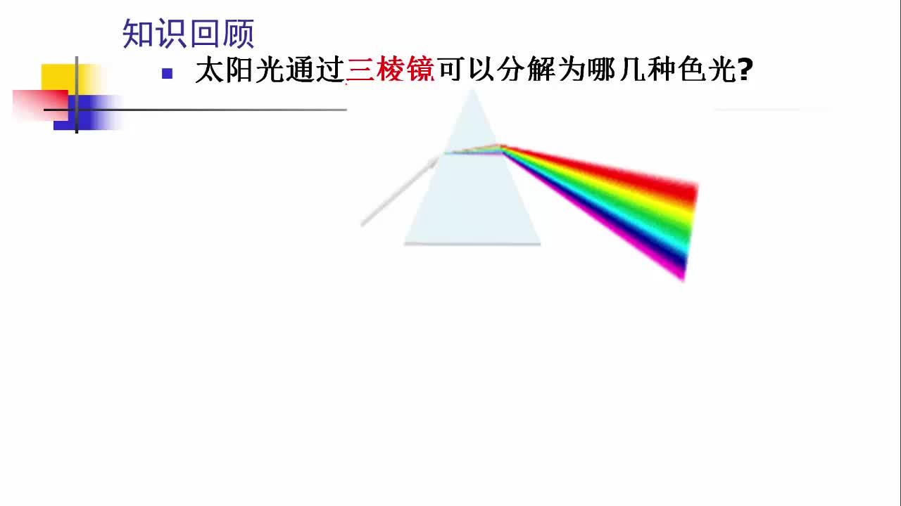 苏科版 八年级物理上册 第三章:光现象 第2节 人眼看不见的光-视频微课堂