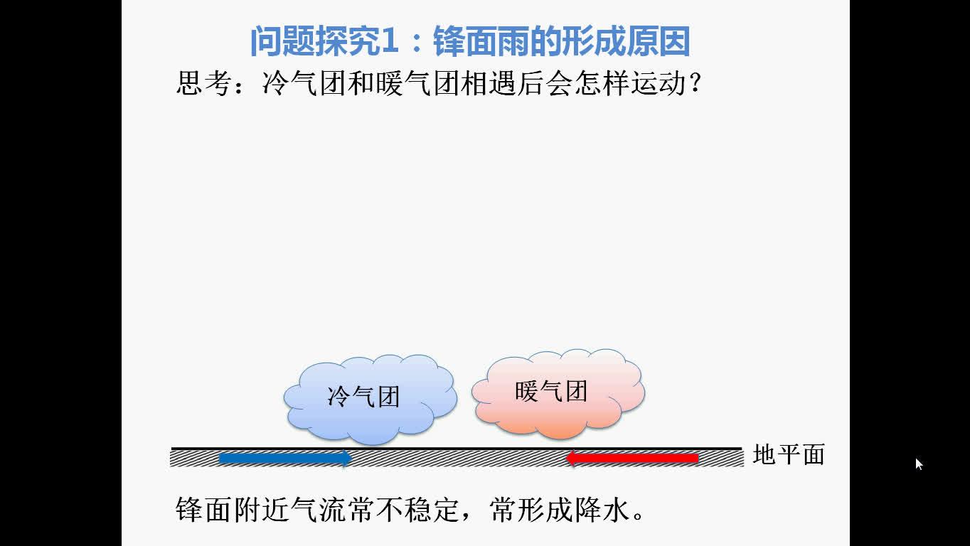 湘教版 高中地理 必修一 第二章第三节 大气环境常见的天气系统—锋面系统