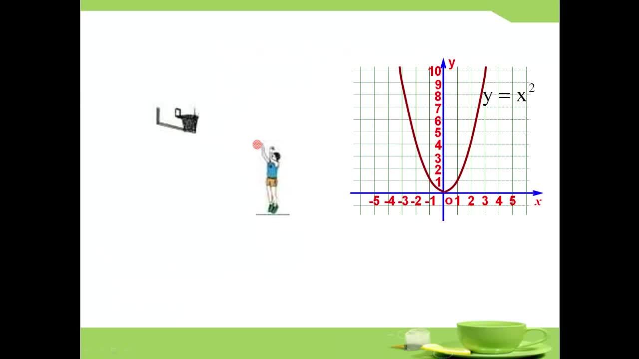 人教版 九年级数学上册 22.1二次函数及其图像