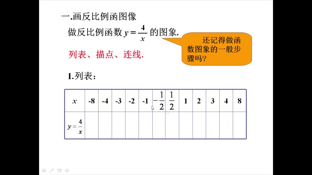 人教版 九年级数学下册 26.1反比例函数的图像与性质