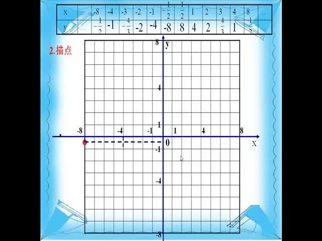 人教版 九年级数学下册 26.1反比例函数的图像与性质(一)