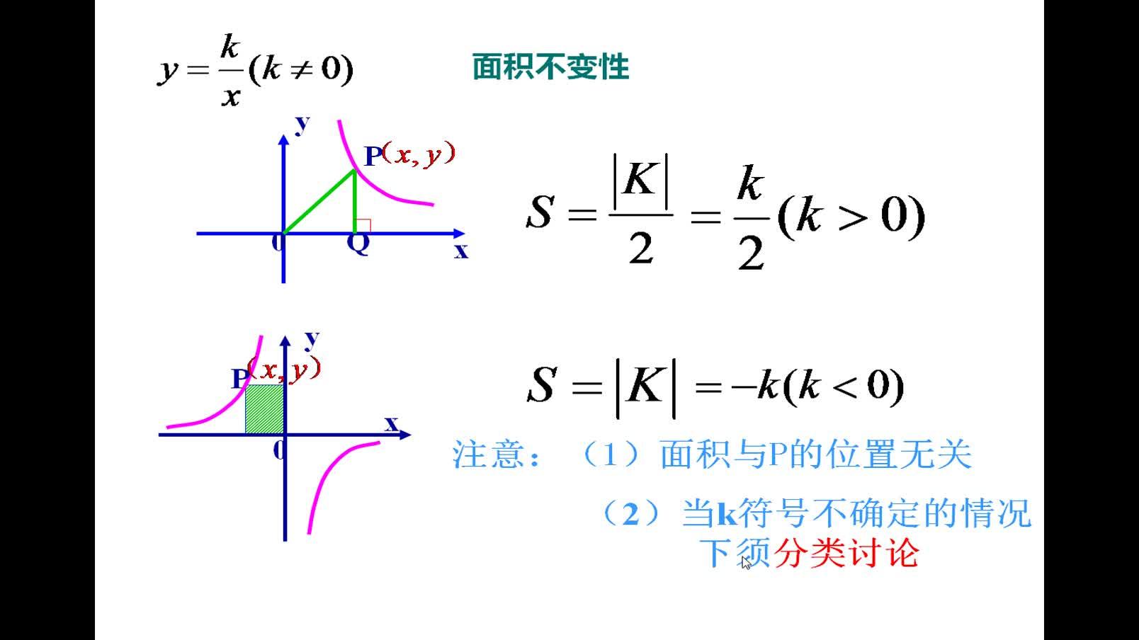 人教版 九年级数学下册 26.1反比例函数与面积
