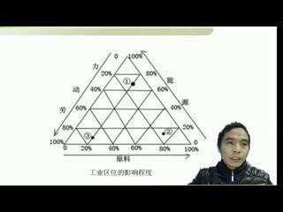 鲁教版 高中地理 三角形统计图的判读-视频微课堂
