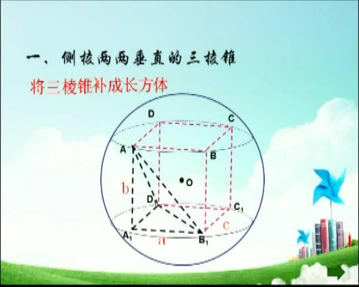 高考数学专题复习---利用补体法解决外接球问题-视频微课堂