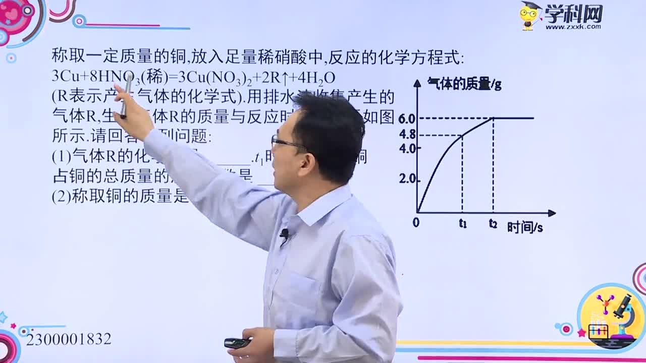 金属和酸反应相关图象问题3—试题视频