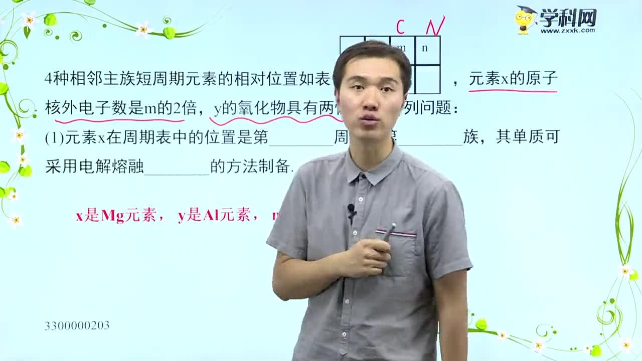 高中化学 非金属及其化合物推断题解析-非金属及其化合物推理例2-试题视频