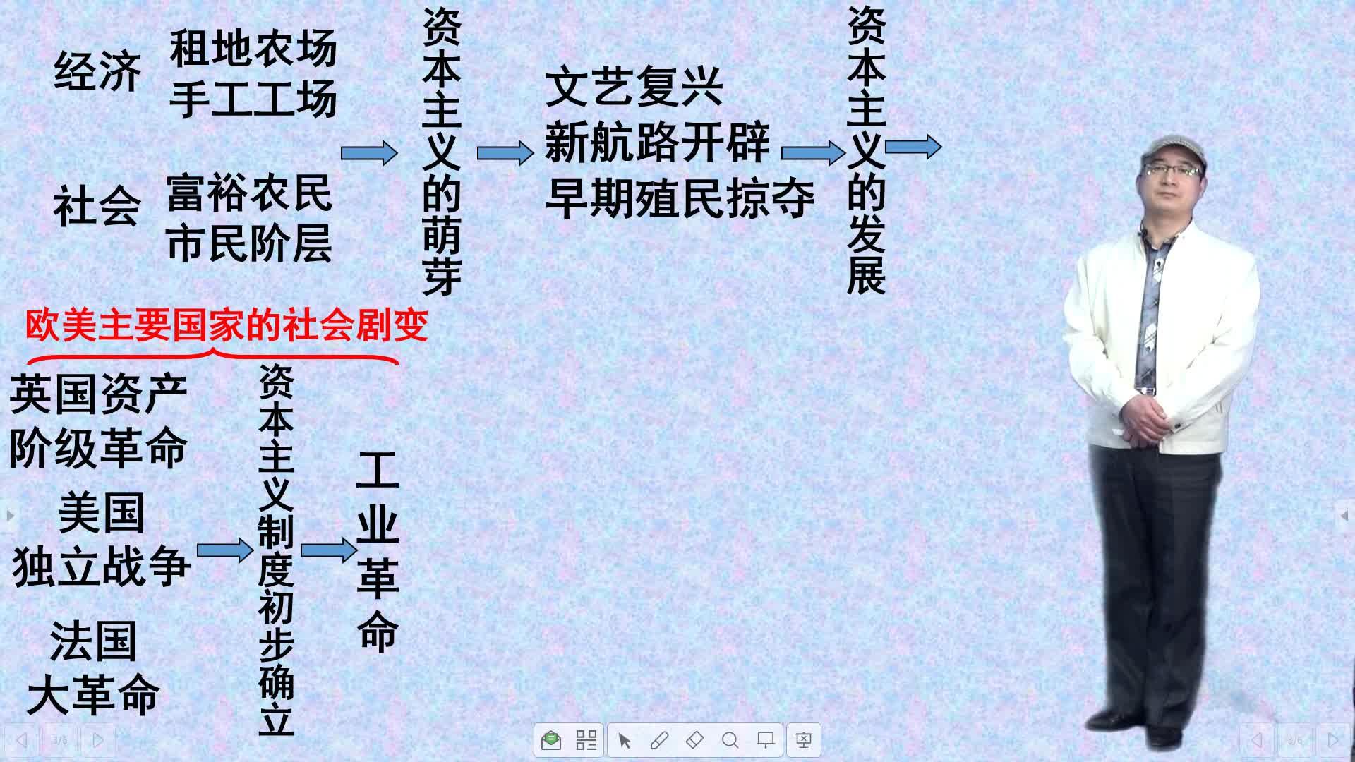 歷史--魏金德--《世界近代史知識體系(三)》