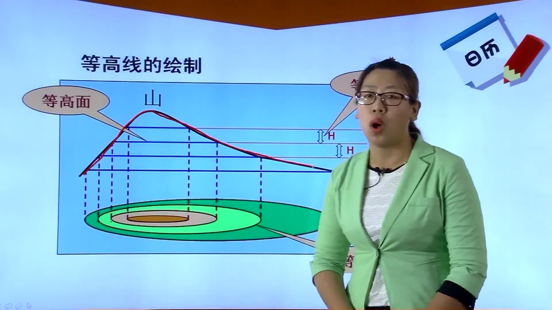 人教版 高中地理 等高线与地形剖面图1-相关计算(孙晓丽)
