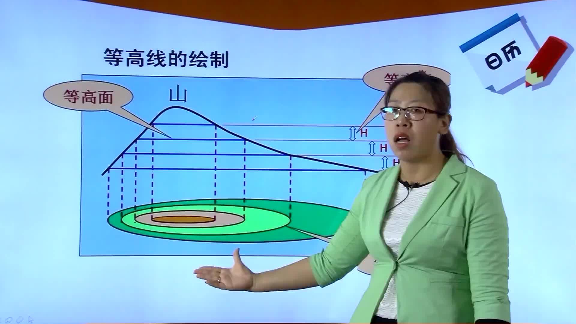 人教版高中地理 等高线与地形剖面图3-地形剖面图绘制(孙晓丽)