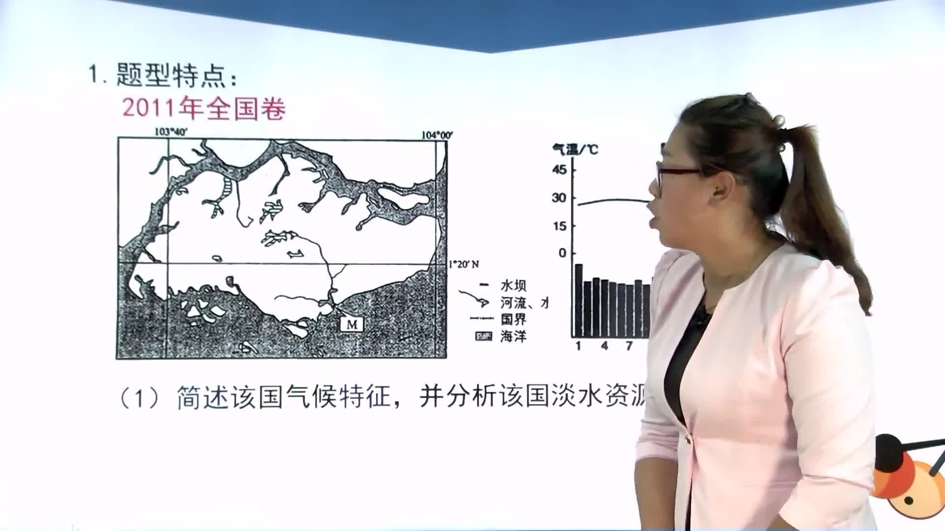 人教版 高中地理 规范答题建模(1)(孙晓丽)