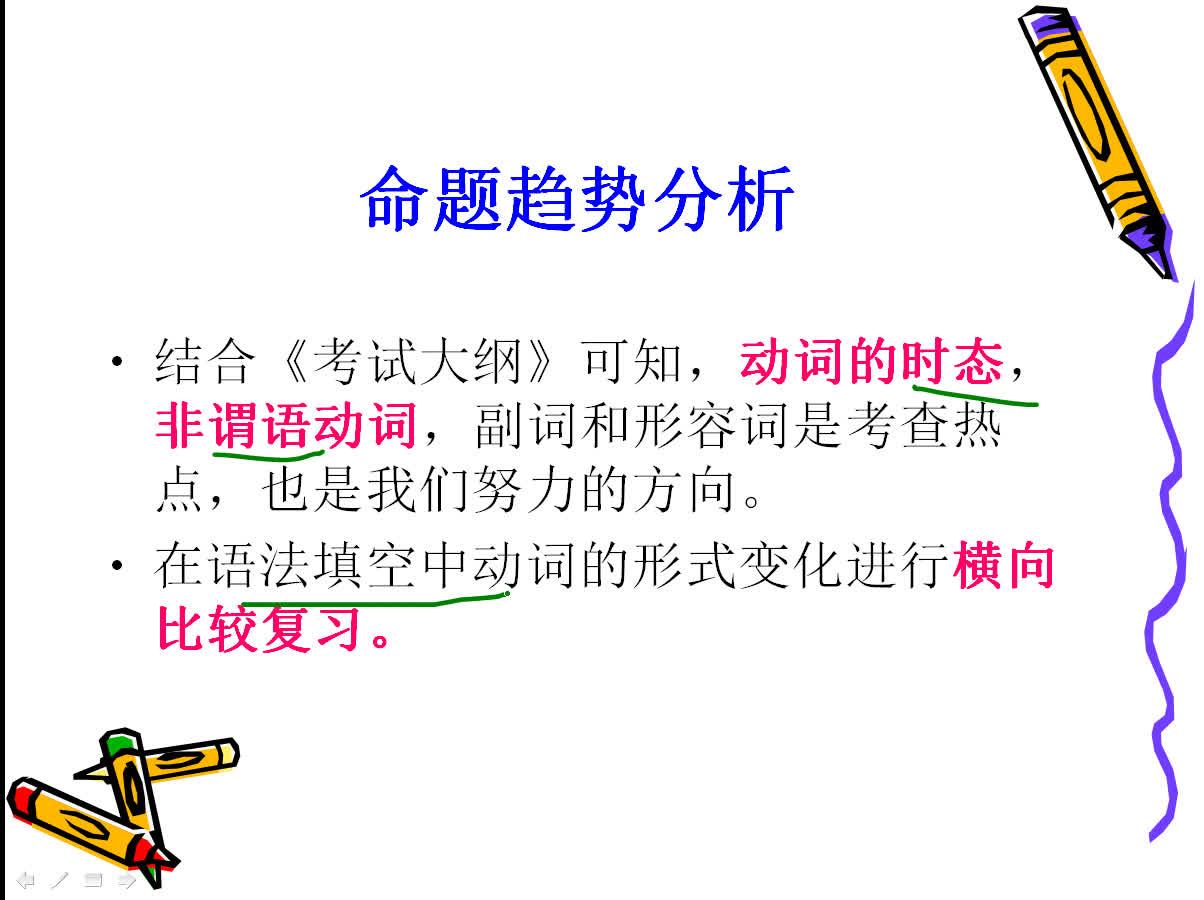 人教新课标 高考英语 语法填空解题策略--动词的形式变化