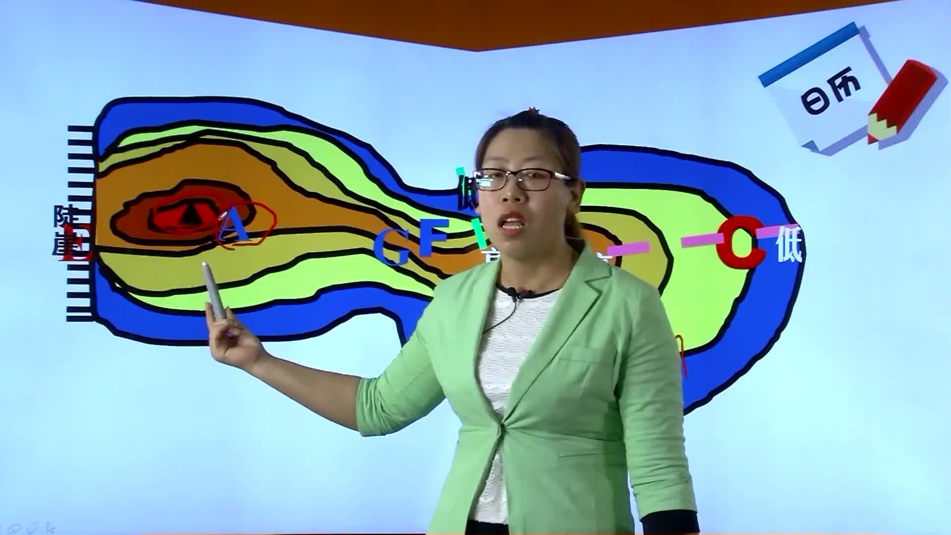 人教版 高中地理 等高线与地形剖面图2-地形图解读(孙晓丽)