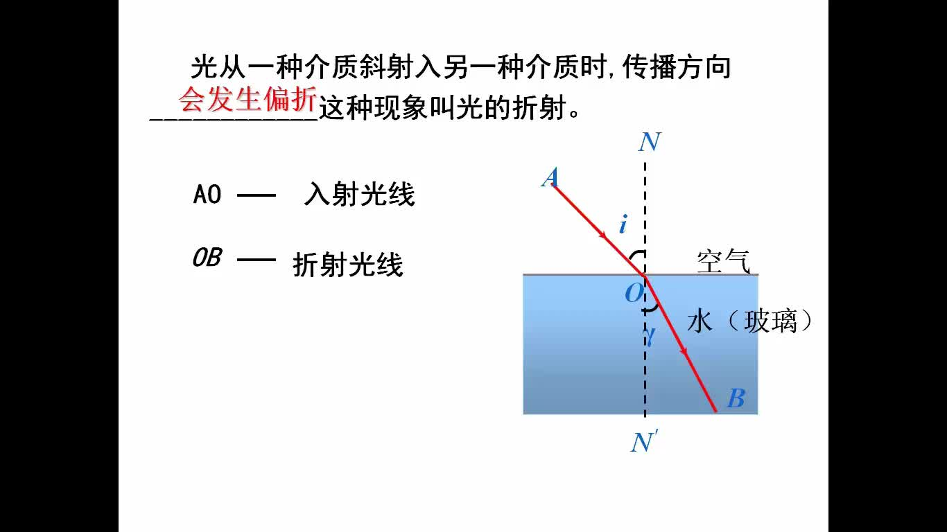 人教版 八年级物理上册 第四章 第四节 光的折射-视频微课堂(蓝天微课堂)