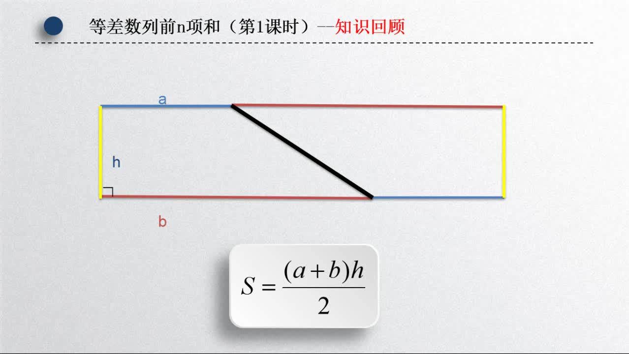 人教A版 高中數學 必修五 2.3 等差數列前n項和(北票高中-梁作賢)-視頻微課堂