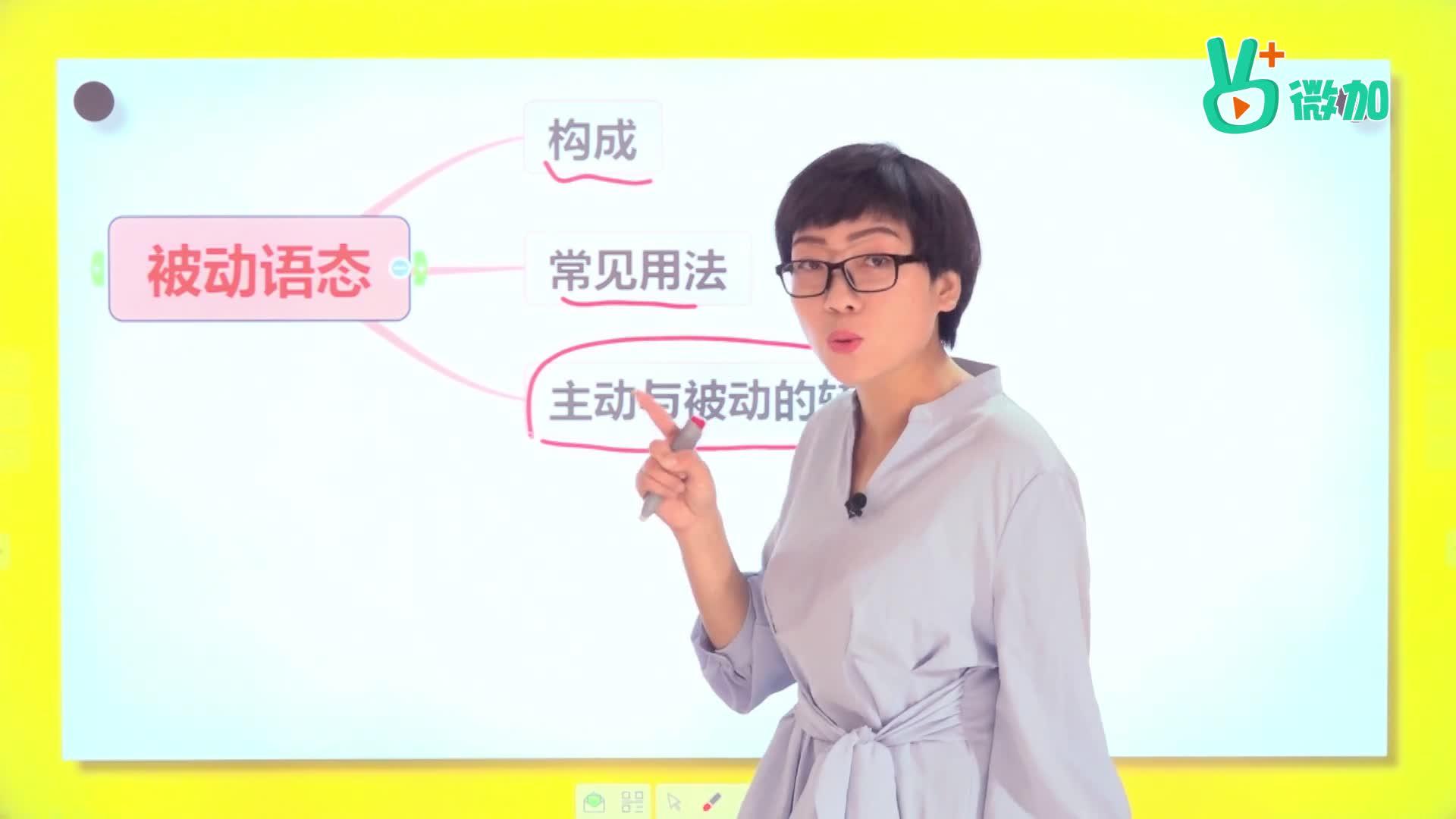 视频29 被动语态(三)-【微加】中考英语语法知识精讲