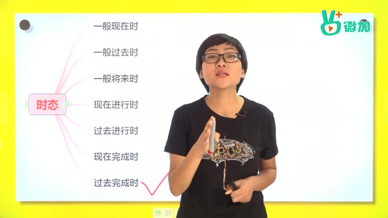 视频26 时态(七)过去完成时-【微加】中考英语语法知识精讲