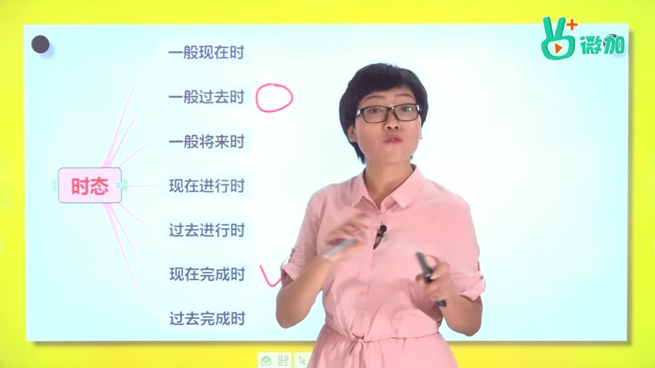 视频25 时态(六)现在完成时-【微加】中考英语语法知识精讲