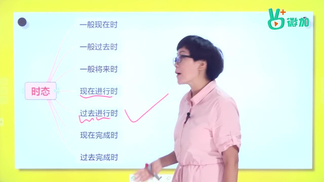 视频24 时态(五)过去进行时-【微加】中考英语语法知识精讲
