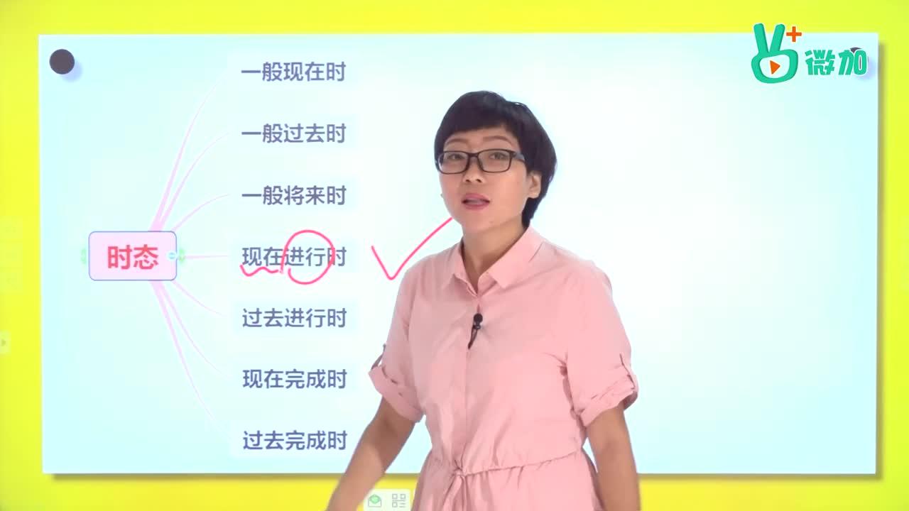 视频23 时态(四)现在进行时-【微加】中考英语语法知识精讲