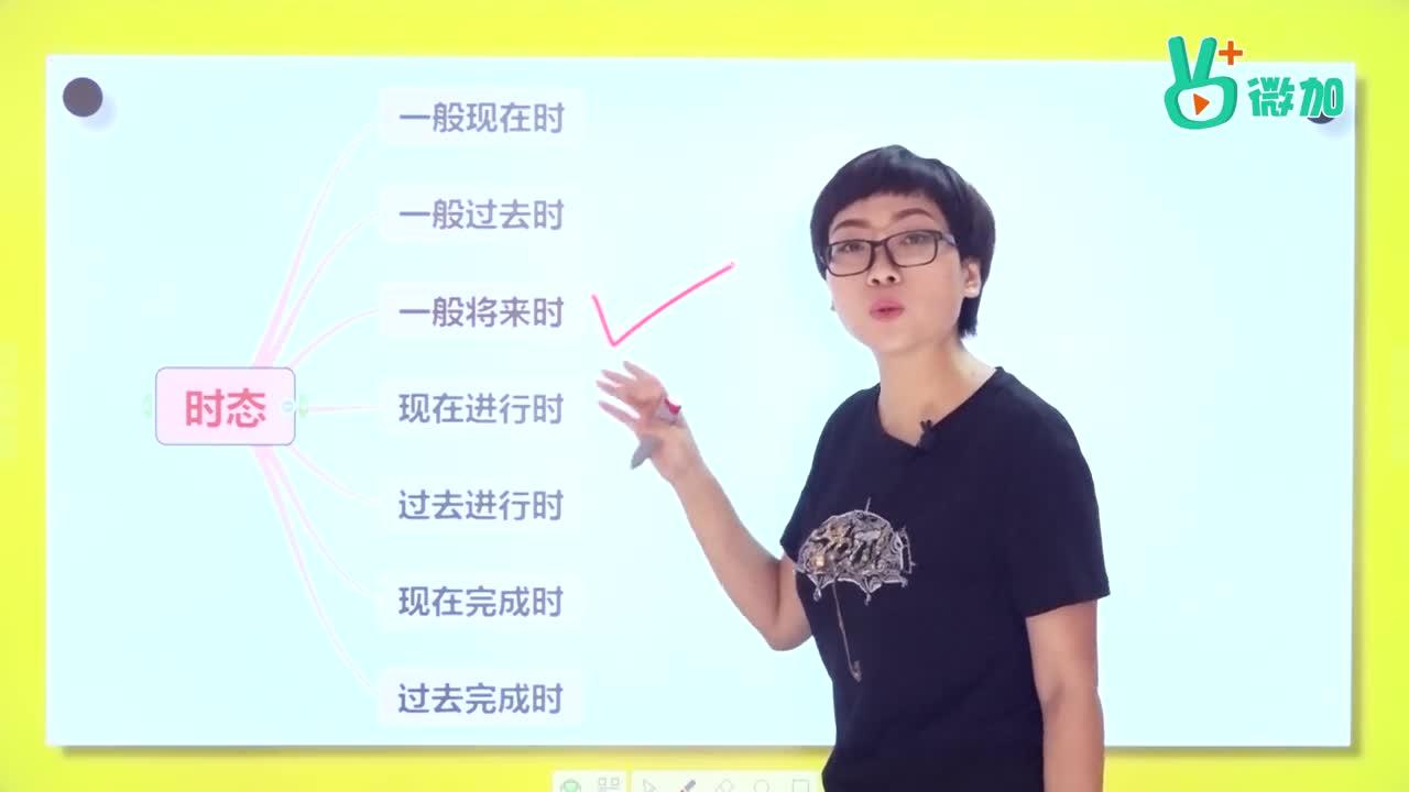 视频22 时态(三)一般将来时-【微加】中考英语语法知识精讲