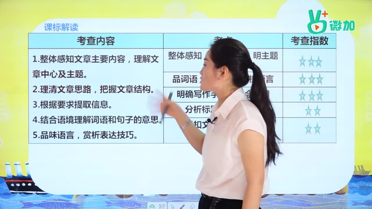 【特惠】视频01 记叙文阅读考点解析-【微加】大话语文系列初中记叙文阅读微课