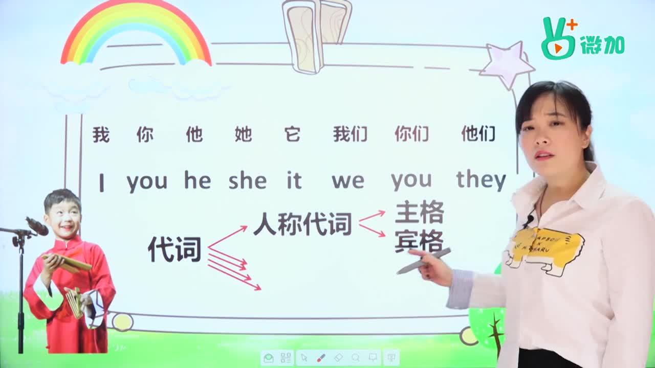 视频23 人称代词宾格(1)-【微加】初中1分钟学英语微课