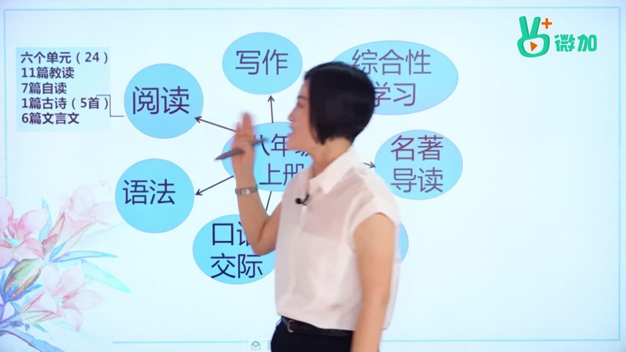 视频05 八年级上册阅读 课文-【微加】大话语文系列初中同步学习重点思维导图
