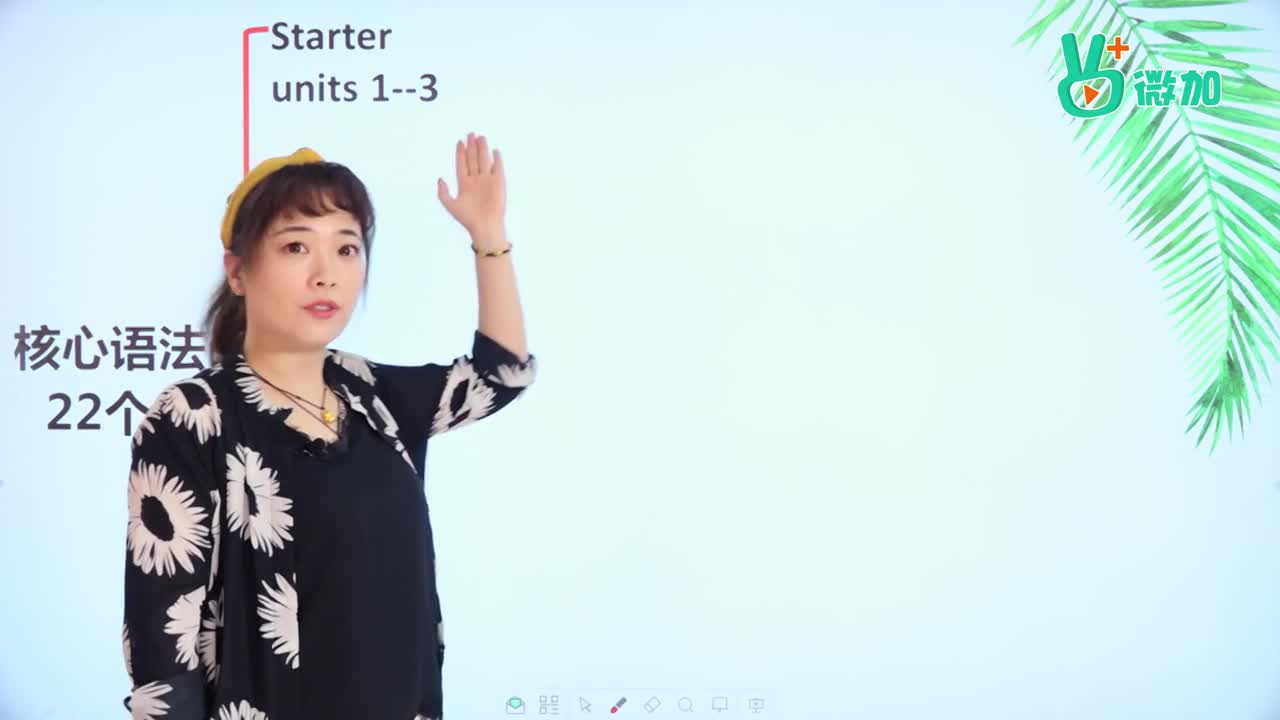 视频01 七年级上册核心语法-【微加】奇幻英语系列初中同步学习重点思维导图