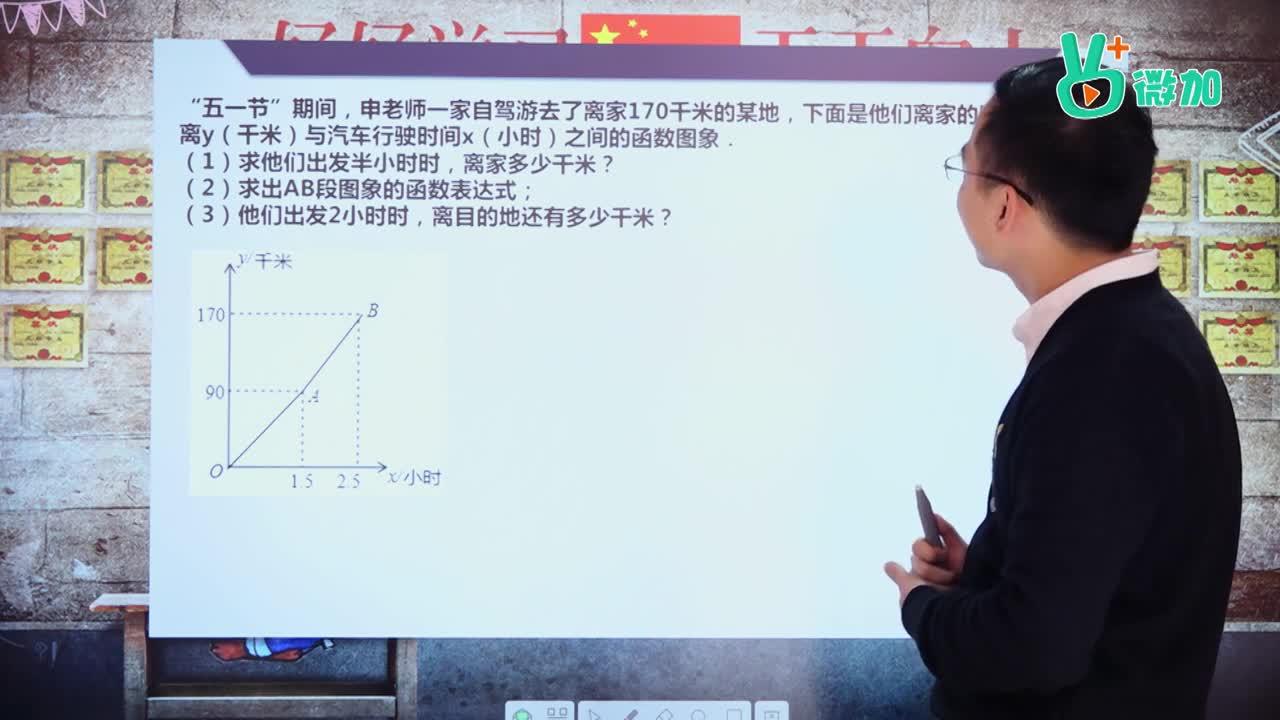 视频06 一次函数应用 2013陕西-【微加】大圣学数学系列中考数学专题详解微课