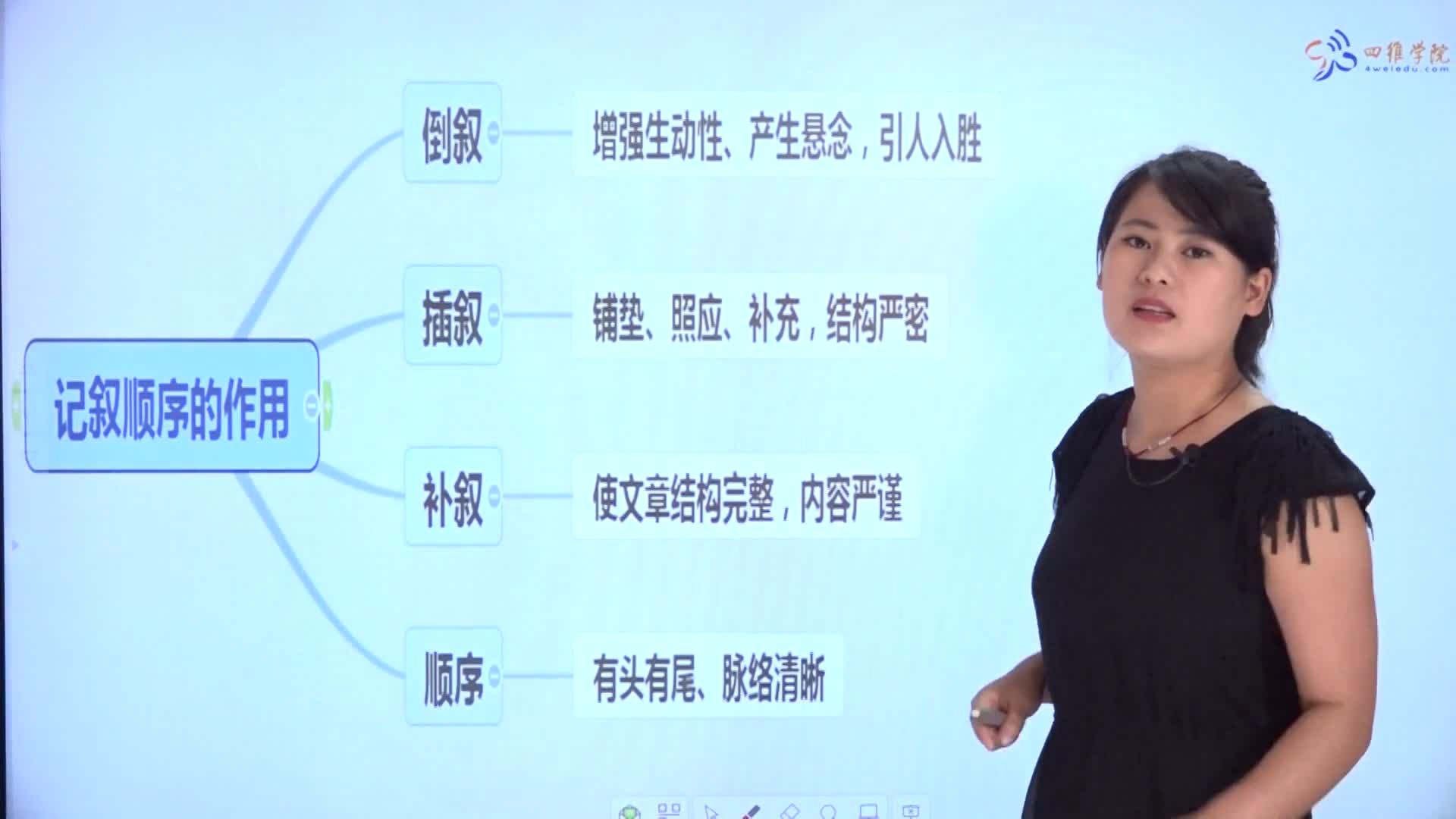 【微加】新初一語文銜接課微課 9 記敘文表達方式及作用