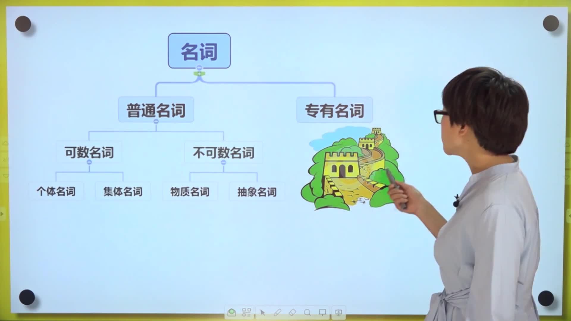 3.1 名词(一)不可数名词-【微加】新初一英语同步课程知识精讲(视频)