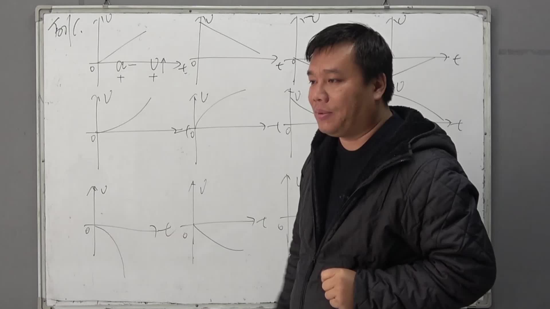 2019年高考物理 二轮复习 vt图一网打尽(小专题)-视频微课堂