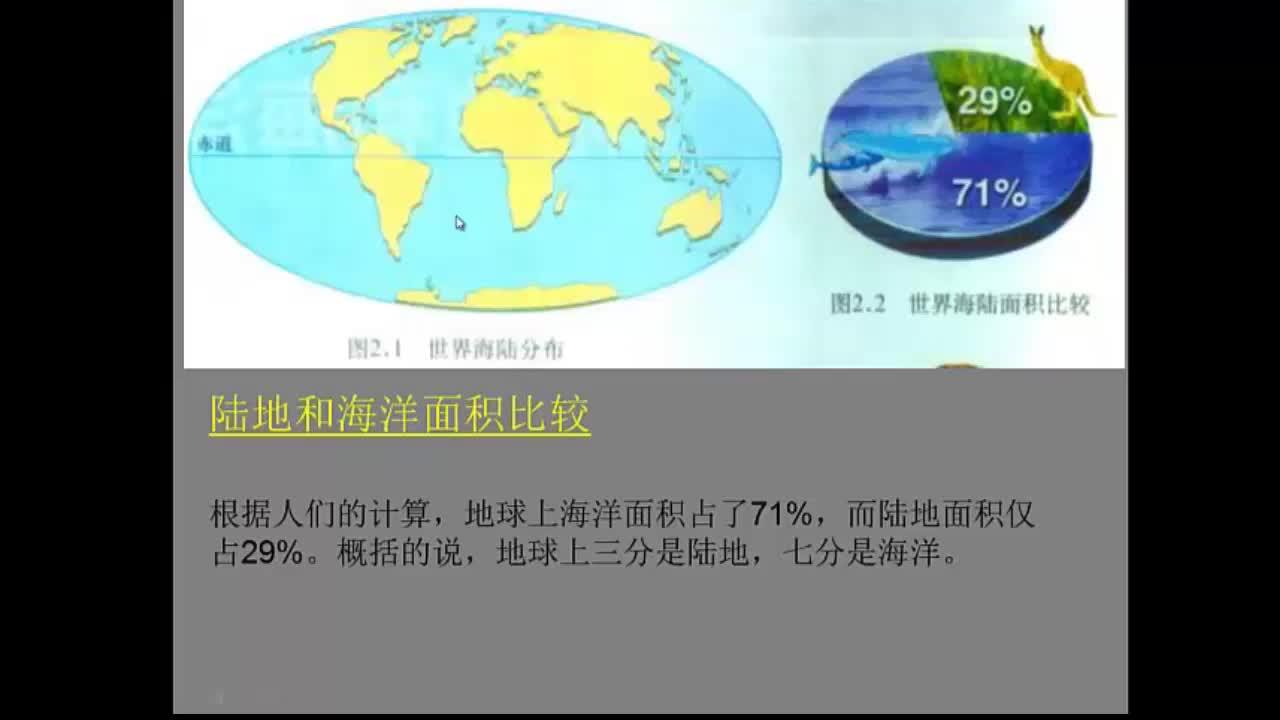 人教版 七年級地理上冊 第二章 第一節 大洲與大洋-視頻微課堂