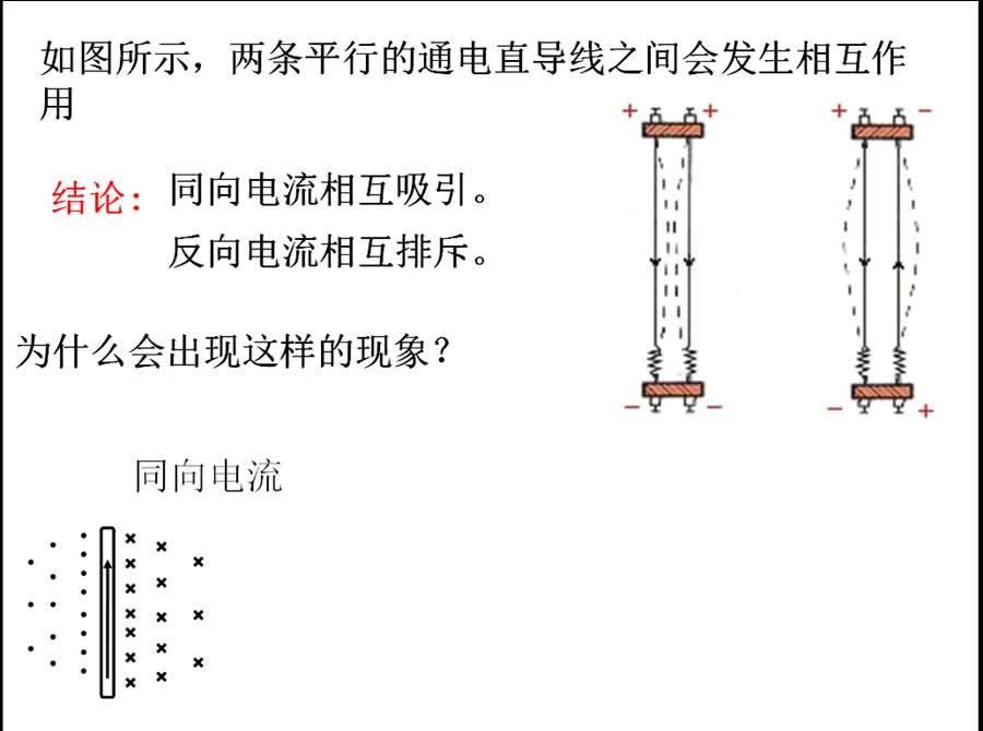 人教版物理选修3-1名师微课:3.4电流间的相互作用-视频微课堂