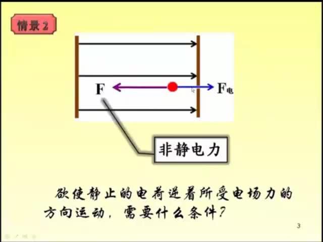 人教版物理选修3-1名师微课:2.2  电动势-视频微课堂