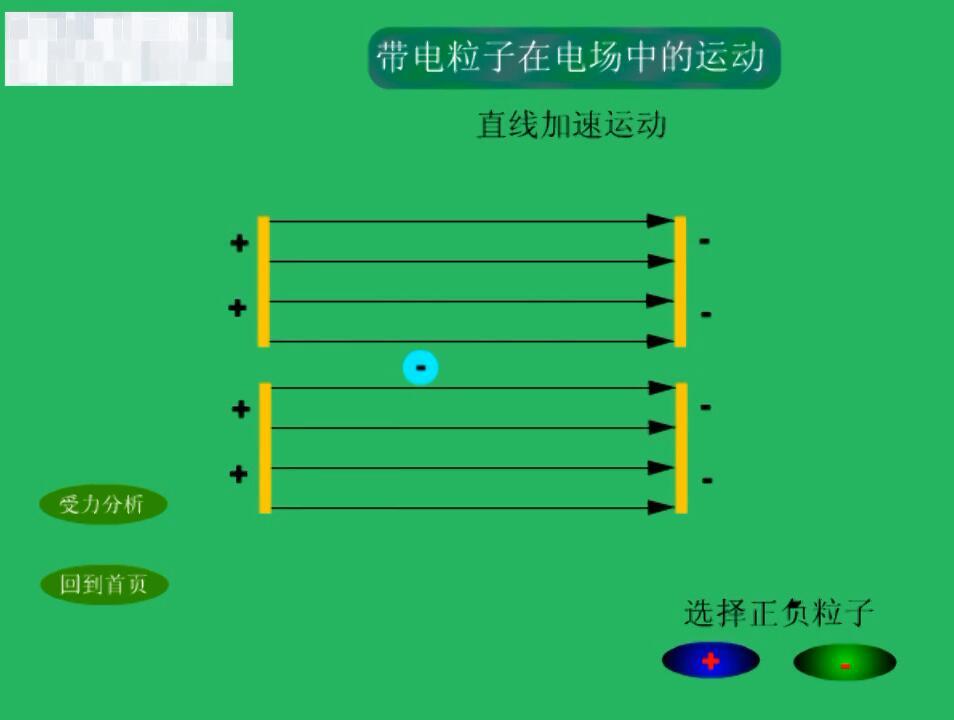 人教版物理选修3-1名师微课:1.9带电粒子在电场中的加速和偏转-视频素材