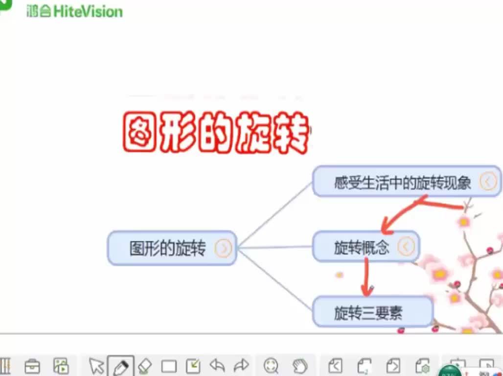 人教版 九年级数学上册 23.1.1图形的旋转-视频微课堂