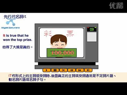 人教新课标 高中英语 语法:英语语法视频教程  先行代名词(flash)-视频素材