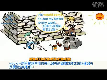 人教新課標 高中英語 語法:英語語法視頻教程  簡單過去時(flash)-視頻素材