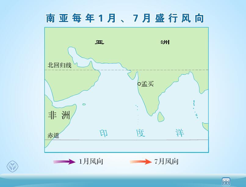 人教版 七年級地理下冊 第七章 第三節:東南亞1、7月盛行風向動畫素材(flash)-視頻素材
